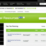 Tax & Investment Planning Resources at E*TRADE's Online Tax and Education Centers