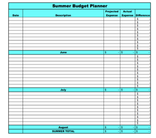summer budget spreadsheet
